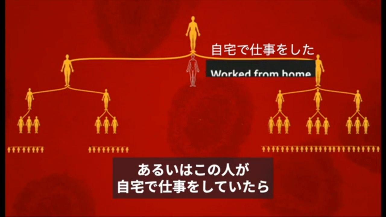 家にいることで人の命を助けられる 新型コロナウイルスで外出制限