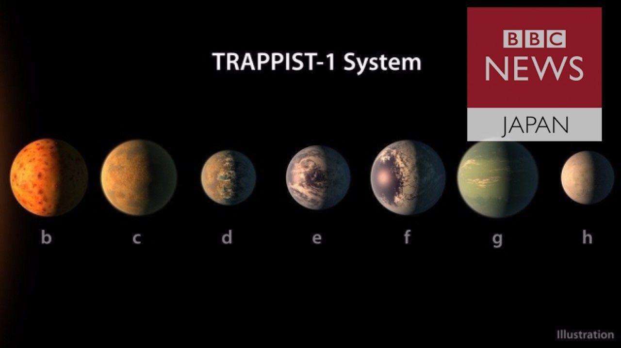 地球に似た惑星7つを発見 39光年離れた恒星の周囲で