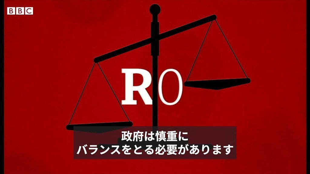 「R」が大切 新型コロナウイルス対策にとっての意味は