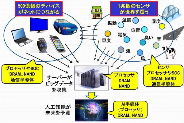 http://jbpress.ismedia.jp/mwimgs/c/5/600/img_c58a245e0250689bcdc86b1fc4b0dce4154522.jpg